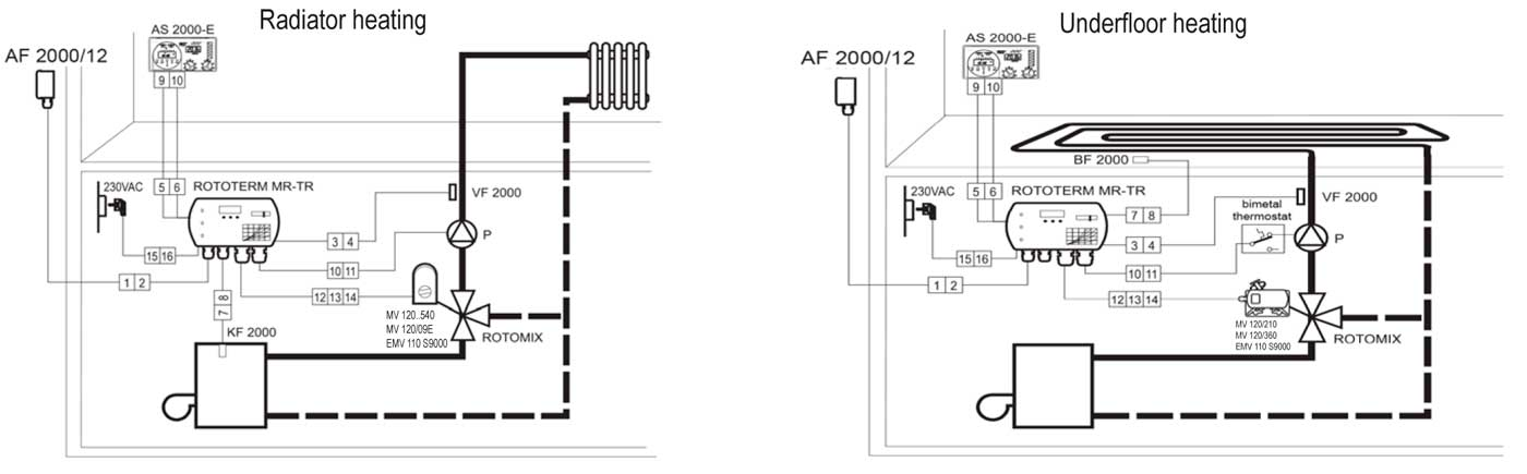 roto mix wiring diagram for joystick wiring diagrams schematics western snow plow light wiring diagram rototerm mr tr firšt d o o switches wiring diagram western plow wiring roto mix wiring diagram for joystick 8 western snow plow joystick control wiring